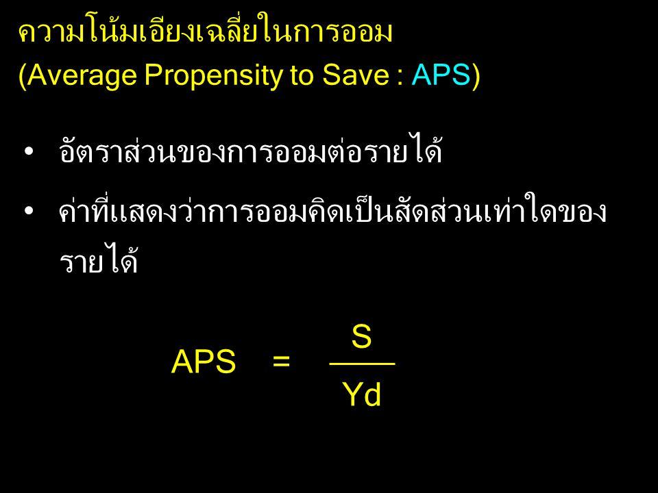 ความโน้มเอียงเฉลี่ยในการออม (Average Propensity to Save : APS) อัตราส่วนของการออมต่อรายได้ ค่าที่แสดงว่าการออมคิดเป็นสัดส่วนเท่าใดของ รายได้ APS = S Yd