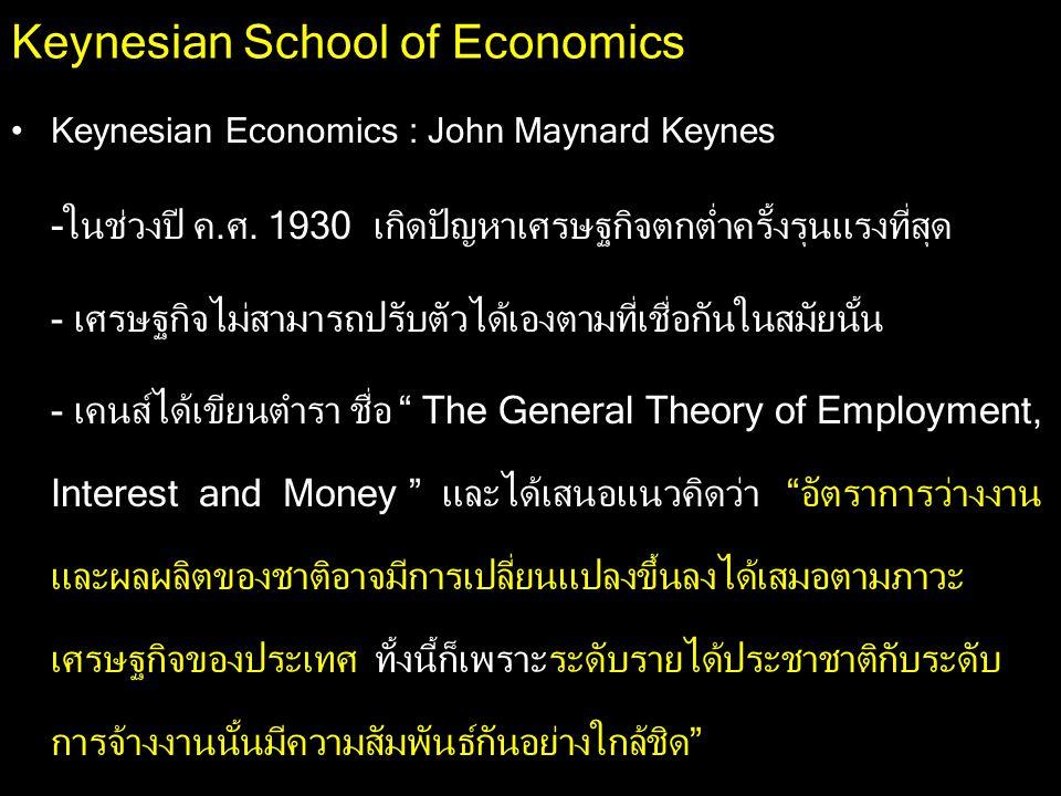 Classical Theory Classical Economist : Adam Smith –ก่อน ค.ศ 1930 นักเศรษฐศาสตร์สนใจวิเคราะห์ปัญหา เศรษฐกิจในเชิงจุลภาคเป็นหลัก โดยเฉพาะทฤษฎีการกำหนด ร