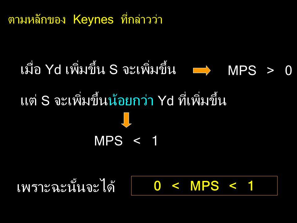 ความโน้มเอียงในการออมหน่วยสุดท้าย (Marginal Propensity to Save : MPS) อัตราส่วนของการเปลี่ยนแปลงของการออมต่อ การเปลี่ยนแปลงของรายได้ MPS = S Yd S 2 -
