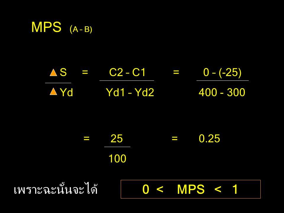 MPS ( A – B) S = C2 – C1 = 0 – (-25) Yd Yd1 – Yd2 400 - 300 = 0.25= 25 100 0 < MPS < 1 เพราะฉะนั้นจะได้