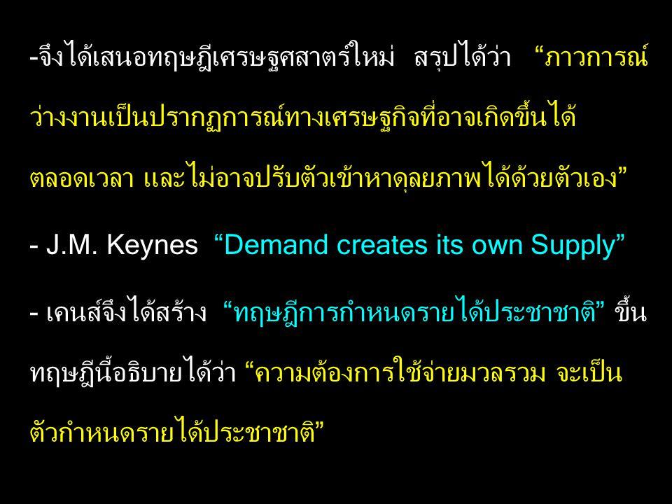 Keynesian School of Economics Keynesian Economics : John Maynard Keynes - ในช่วงปี ค.ศ. 1930 เกิดปัญหาเศรษฐกิจตกต่ำครั้งรุนแรงที่สุด - เศรษฐกิจไม่สามา