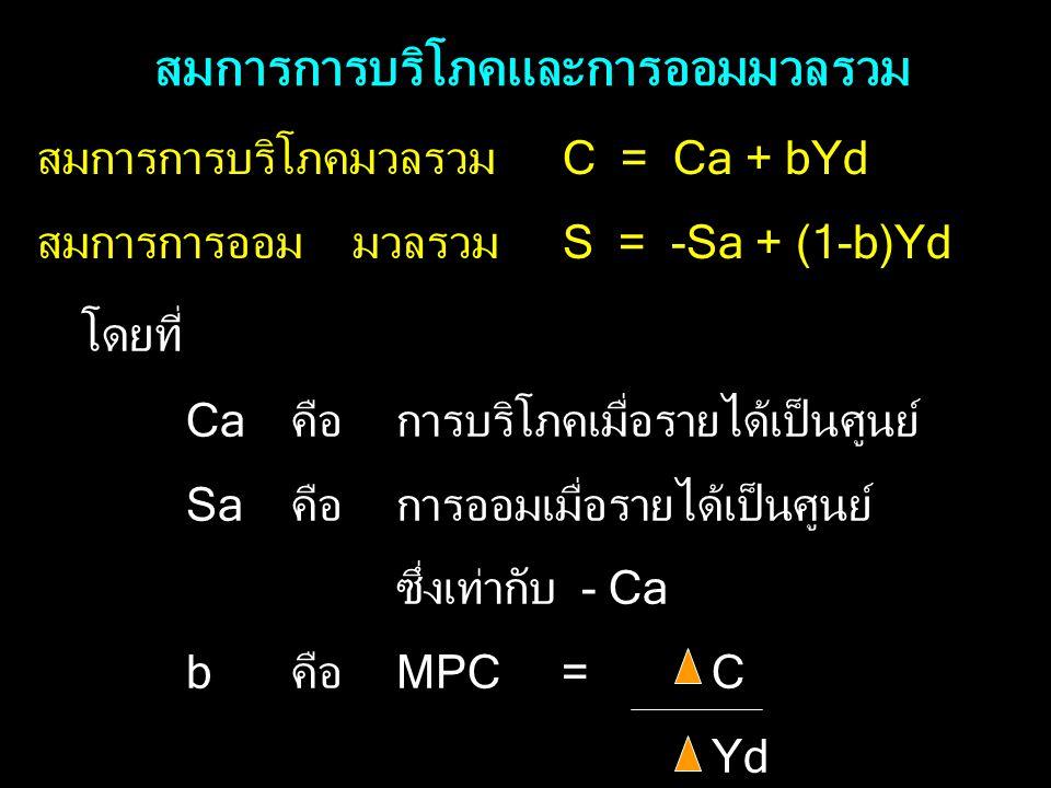 สมการการบริโภคและการออมมวลรวม สมการการบริโภคมวลรวม C = Ca + bYd สมการการออมมวลรวม S = -Sa + (1-b)Yd โดยที่ Caคือการบริโภคเมื่อรายได้เป็นศูนย์ Saคือ การออมเมื่อรายได้เป็นศูนย์ ซึ่งเท่ากับ - Ca bคือMPC = C Yd
