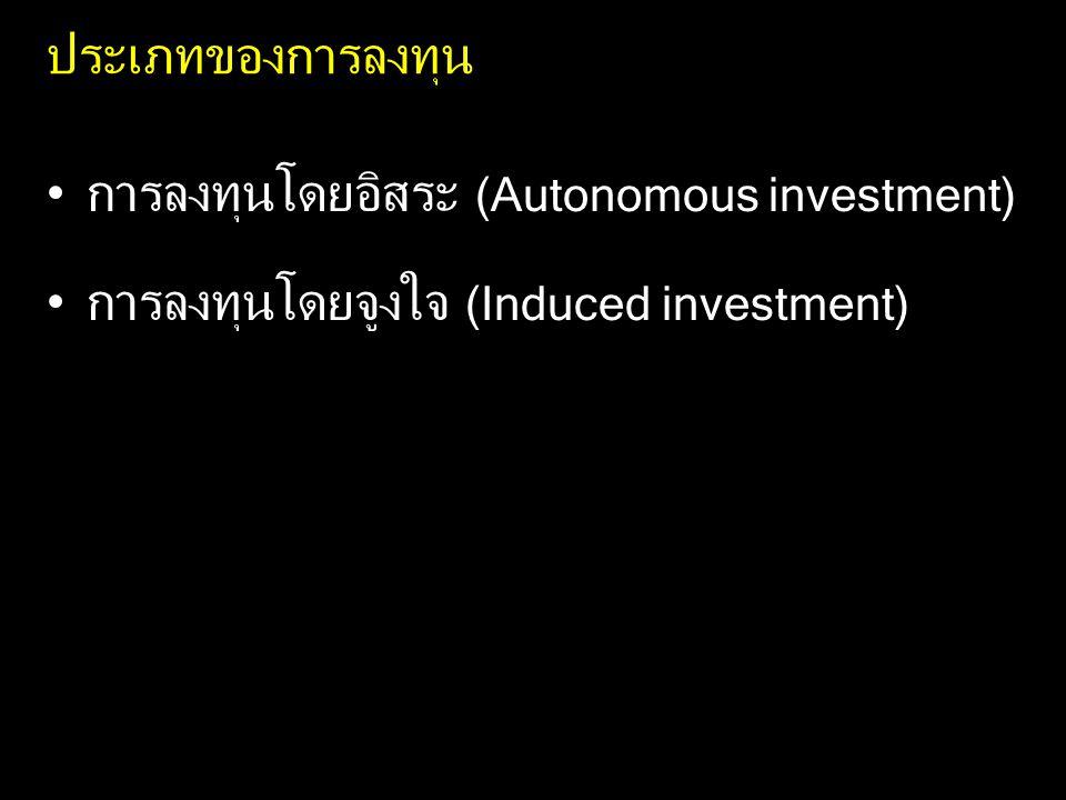 ฟังก์ชั่นการลงทุน I = f ( Y, A 1, A 2, A 3, … ) I คือ ปริมาณการลงทุน Y คือ รายได้ประชาชาติ A 1, A 2, A 3,… คือ ปัจจัยอื่นๆ เมื่อ