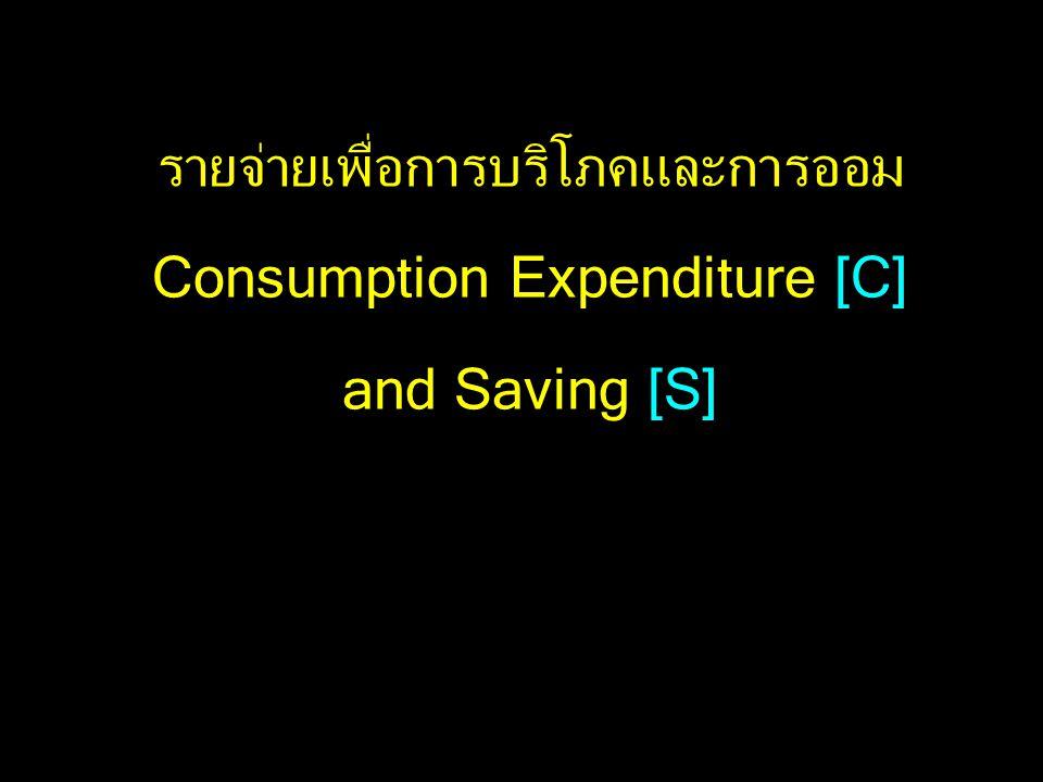 องค์ประกอบของความต้องการใช้จ่ายมวลรวม (DAE) 1. รายจ่ายเพื่อการบริโภค (C) และการออม (S) 2. รายจ่ายเพื่อการลงทุน (I) 3. รายจ่ายของภาครัฐบาล (G) 4. การส่