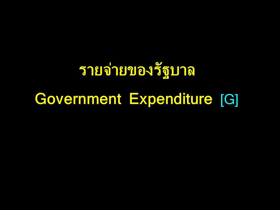 รายจ่ายของรัฐบาล Government Expenditure [G]