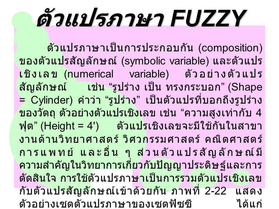 กฎของ FUZZY วิทยาการเกี่ยวกับฟัซซีลอจิกมีจำนวน มาก แต่ที่นิยมและการประยุกต์ใช้งาน มากที่สุดเห็นจะได้แก่ กฎฟัซซีแบบถ้า - แล้ว (fuzzy if-then rule) ตัวอย่างการใช้กฎใน การแยกกลุ่มดังภาพที่ 2-18 ในภาพที่ 2-19 แสดงปริภูมิรูปแบบ (pattern space) การ จัดกลุ่มด้วยกฎฟัซซี