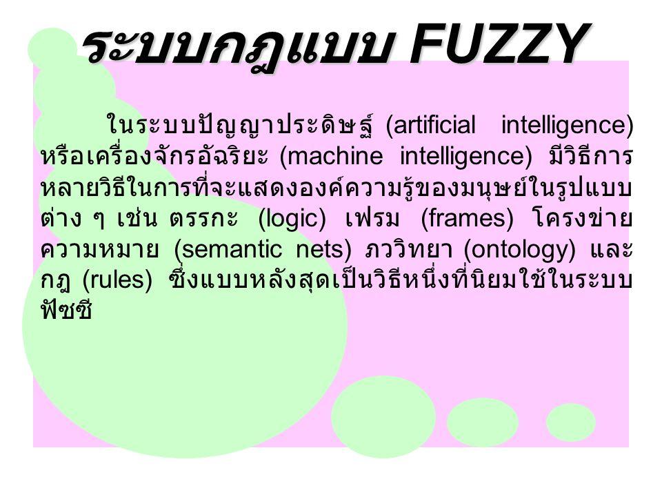 รูปแบบกฎของ FUZZY ในระบบฟัซซีองค์ความรู้สามารถแสดงในรูปประโยค ถ้า ข้อตั้ง ( ข้อนำ ) ดังนั้น ข้อยุติ ( ข้อตาม ) IF premise (antecedent), THEN conclusion (consequent) ข้อความข้างต้นเป็นที่รู้จักกันดีในนาม รูปแบบฐานกฎถ้า - ดังนั้น (IF-THEN rule-based form) หรือ รูปแบบนิรนัย (deductive form) ในรูปแบบการแสดงอนุมาน หากเรา ทราบความจริง ( ข้อตั้ง ข้อสมมุติฐาน หรือข้อนำ ) แล้วเรา สามารถอนุมาน หรือหาข้อสรุปความจริงอีกอย่างหนึ่งที่ เรียกว่าข้อยุติหรือข้อตาม การแสดงรูปแบบองค์ความรู้นี้ เรียกว่า องค์ความรู้ตื้น (shallow knowledge) ซึ่ง ค่อนข้างมีความเหมาะสมในบริบทของภาษา เนื่องจากเป็น การแสดงประสบการณ์ของมนุษย์และองค์ความรู้เชิงศึกษา สำนัก (heuristics) ในรูปแบบประโยคภาษามนุษย์ที่ใช้ใน การสื่อสารทั่วไป แต่ไม่เป็นรูปแบบองค์ความรู้ที่ลึกล้ำ แบบที่เป็นการรู้เอง เป็นโครงสร้าง เป็นฟังก์ชัน หรือเป็น พฤติกรรมของวัตถุรอบ ๆ ตัวเรา อย่างที่เรียกว่า อุปนัย (inductive)