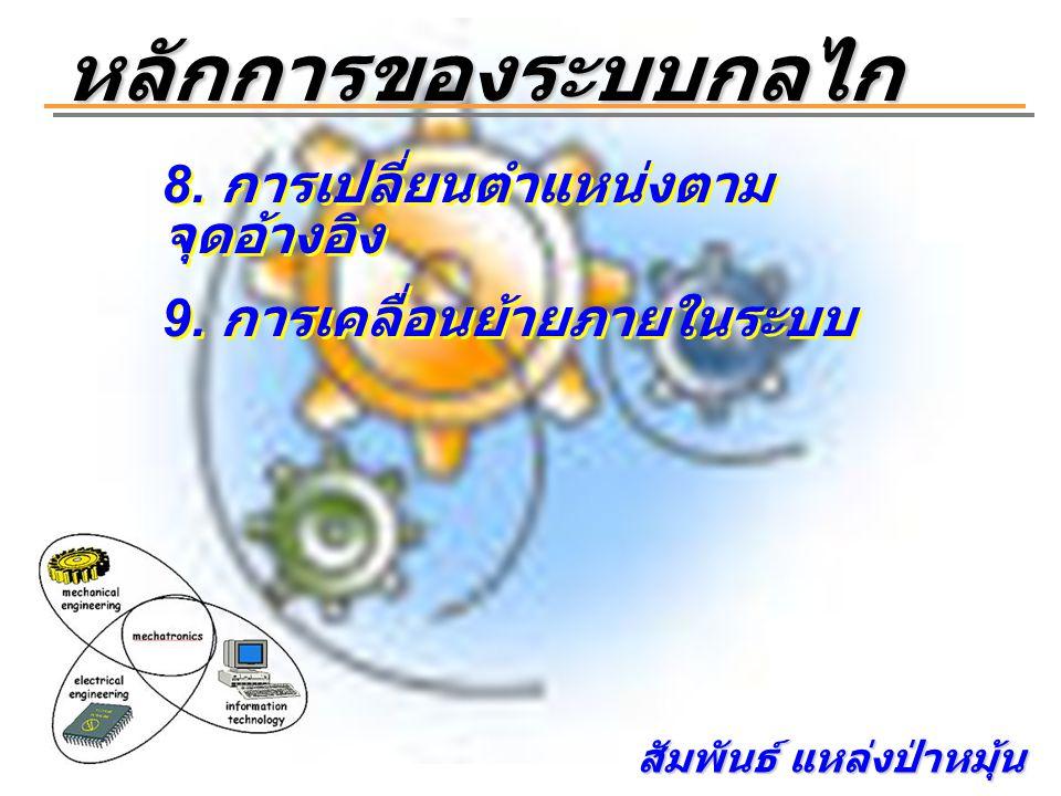 สัมพันธ์ แหล่งป่าหมุ้น หลักการของระบบกลไก 8. การเปลี่ยนตำแหน่งตาม จุดอ้างอิง 9. การเคลื่อนย้ายภายในระบบ 8. การเปลี่ยนตำแหน่งตาม จุดอ้างอิง 9. การเคลื่
