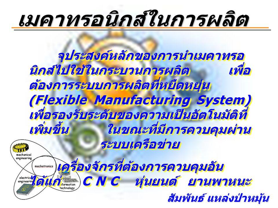 สัมพันธ์ แหล่งป่าหมุ้น เมคาทรอนิกส์ในการผลิต จุประสงค์หลักของการนำเมคาทรอ นิกส์ไปใช้ในกระบวนการผลิต เพื่อ ต้องการระบบการผลิตที่หยืดหยุ่น (Flexible Man