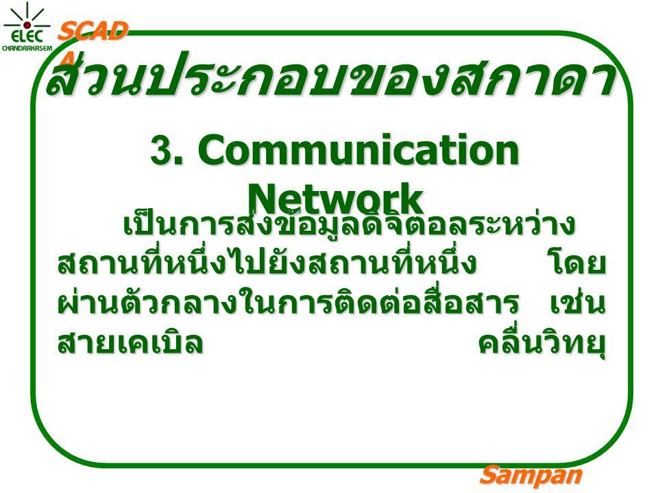 Sampan langpamun SCAD A ส่วนประกอบของสกาดา 3. Communication Network เป็นการส่งข้อมูลดิจิตอลระหว่าง สถานที่หนึ่งไปยังสถานที่หนึ่ง โดย ผ่านตัวกลางในการต