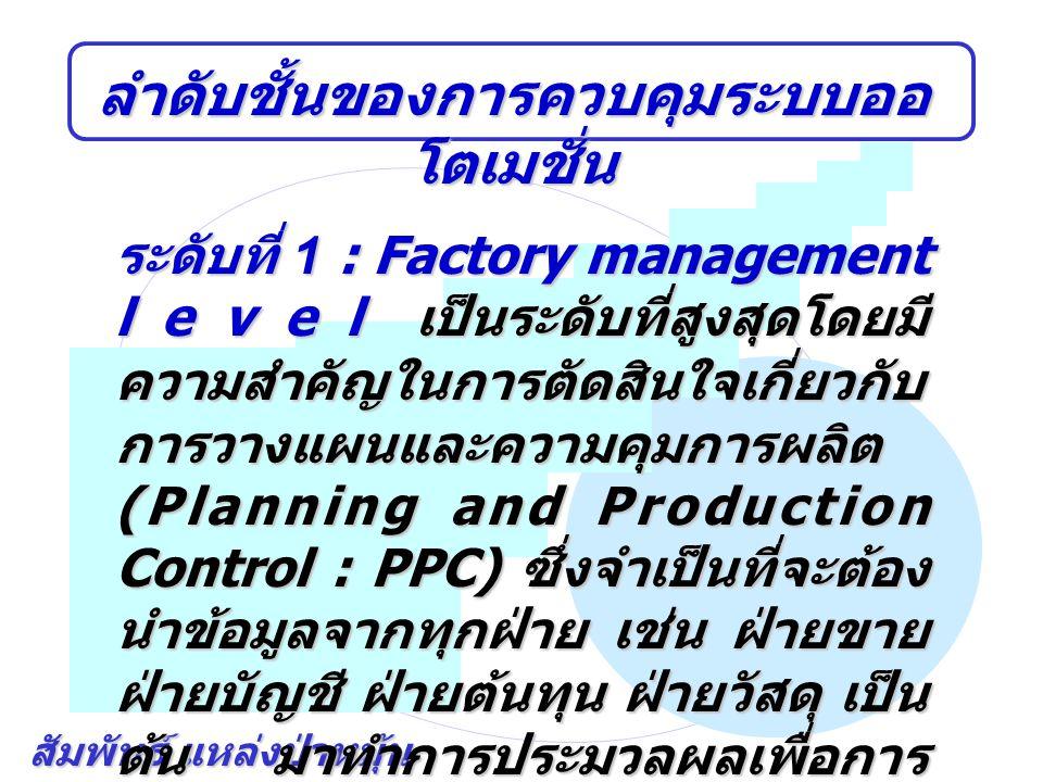 สัมพันธ์ แหล่งป่าหมุ้น ลำดับชั้นของการควบคุมระบบออ โตเมชั่น ระดับที่ 1 : Factory management level เป็นระดับที่สูงสุดโดยมี ความสำคัญในการตัดสินใจเกี่ยว