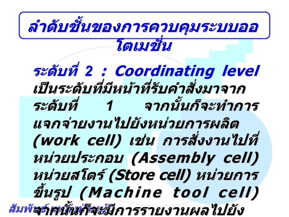 สัมพันธ์ แหล่งป่าหมุ้น ลำดับชั้นของการควบคุมระบบออ โตเมชั่น ระดับที่ 3 : System level เป็นระดับ หน่วยการผลิต (Cell level) ซึ่งจะ ทำหน้าที่ดูแลหน่วยการผลิตนั้น ๆ ในทุก ๆ เรื่องอย่างเช่น การกำหนด ขึ้นตอนการผลิตการซ่อมบำรุง (Maintenance) การวิเคราะห์งาน (Diagnostic) การควบคุมคุณภาพ