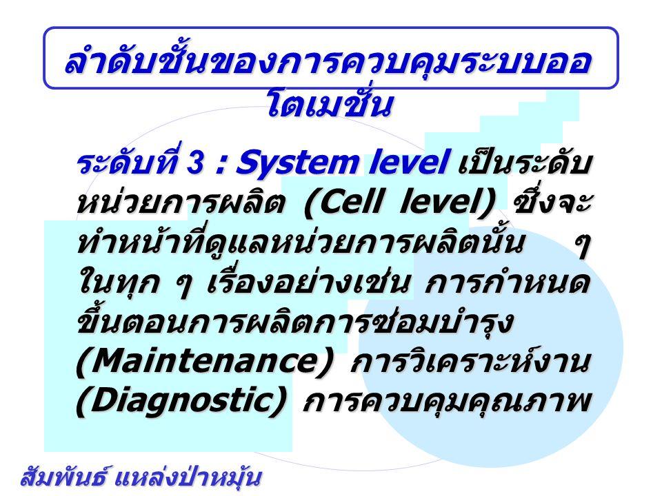 สัมพันธ์ แหล่งป่าหมุ้น ลำดับชั้นของการควบคุมระบบออ โตเมชั่น ระดับที่ 3 : System level เป็นระดับ หน่วยการผลิต (Cell level) ซึ่งจะ ทำหน้าที่ดูแลหน่วยการ