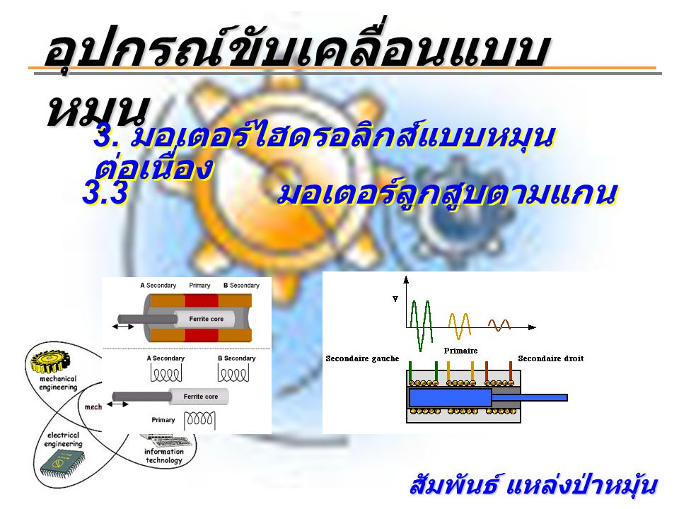สัมพันธ์ แหล่งป่าหมุ้น อุปกรณ์ขับเคลื่อนแบบ หมุน 3.3 มอเตอร์ลูกสูบตามแกน 3. มอเตอร์ไฮดรอลิกส์แบบหมุน ต่อเนื่อง