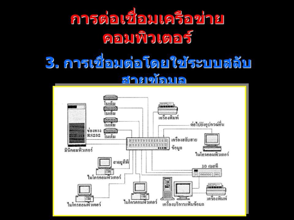 page 10 3. การเชื่อมต่อโดยใช้ระบบสลับ สายข้อมูล การต่อเชื่อมเครือข่าย คอมพิวเตอร์