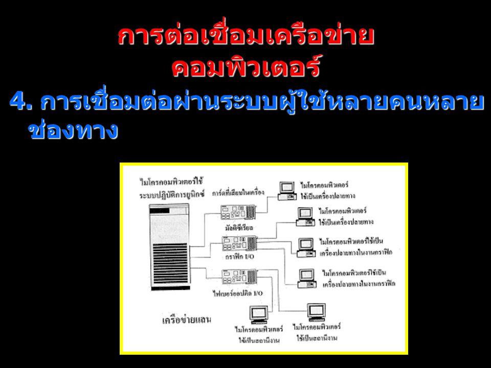 page 11 4. การเชื่อมต่อผ่านระบบผู้ใช้หลายคนหลาย ช่องทาง การต่อเชื่อมเครือข่าย คอมพิวเตอร์