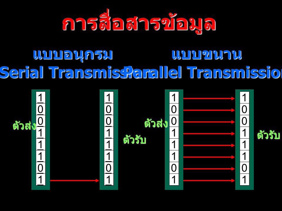 page 12 การสื่อสารข้อมูล 1 0 0 1 1 1 0 1 1 0 0 1 1 1 0 1 ตัวส่ง ตัวรับ 1 0 0 1 1 1 0 1 1 0 0 1 1 1 0 1 ตัวรับ ตัวส่ง แบบอนุกรม Serial Transmission แบบ