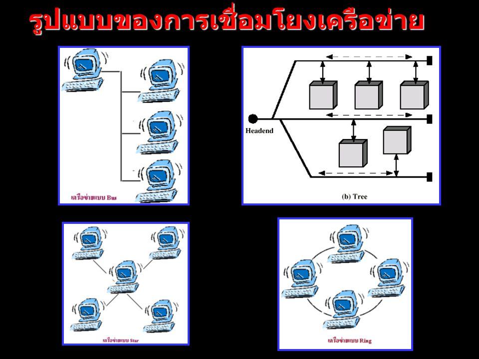 page 13รูปแบบของการเชื่อมโยงเครือข่าย