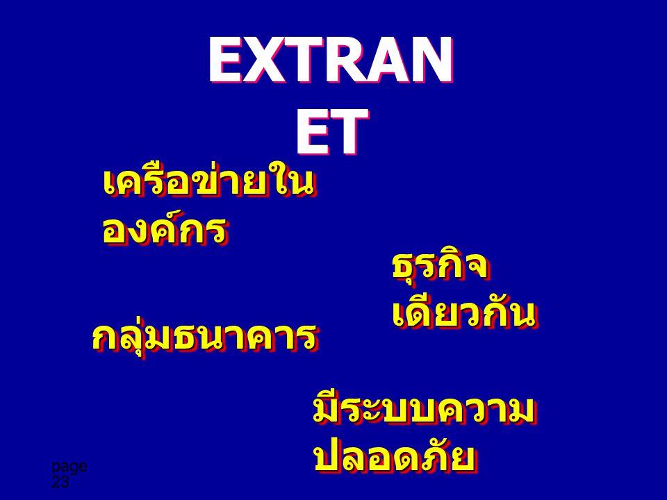 page 23 EXTRAN ET เครือข่ายใน องค์กร ธุรกิจ เดียวกัน กลุ่มธนาคารกลุ่มธนาคาร มีระบบความ ปลอดภัย