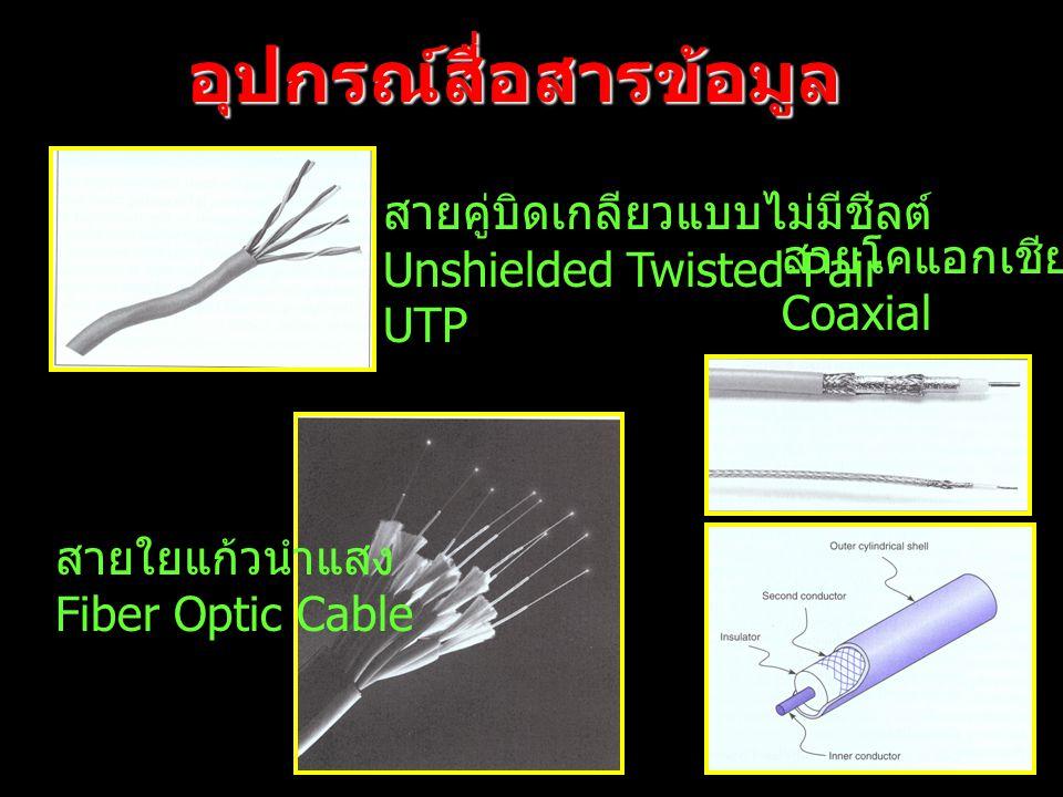 page 24 สายคู่บิดเกลียวแบบไม่มีชีลต์ Unshielded Twisted-Pair UTP สายโคแอกเชียล Coaxial สายใยแก้วนำแสง Fiber Optic Cable อุปกรณ์สื่อสารข้อมูล