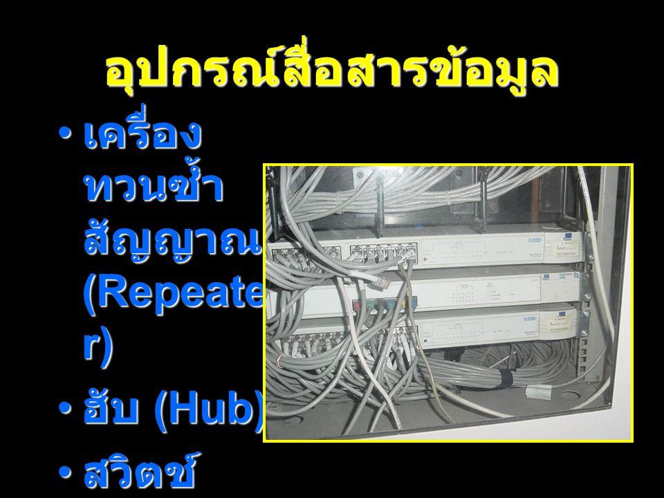 page 26 อุปกรณ์สื่อสารข้อมูล เครื่อง ทวนซ้ำ สัญญาณ (Repeate r) เครื่อง ทวนซ้ำ สัญญาณ (Repeate r) ฮับ (Hub) ฮับ (Hub) สวิตช์ (Switch) สวิตช์ (Switch)