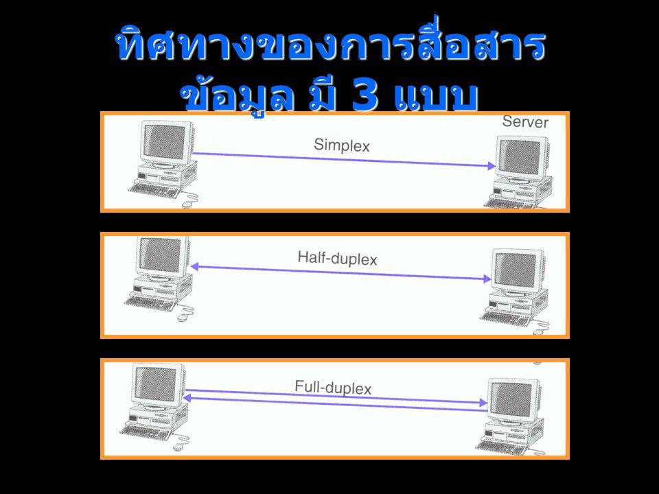 page 7 โครงสร้างของระบบเครือข่าย เครื่องคอมพิวเตอร์หลัก (Server) เครื่องคอมพิวเตอร์หลัก (Server) เครื่องคอมพิวเตอร์ลูกข่าย (Client) เครื่องคอมพิวเตอร์ลูกข่าย (Client) อุปกรณ์ในการเชื่อมการติดต่อสื่อสาร อุปกรณ์ในการเชื่อมการติดต่อสื่อสาร