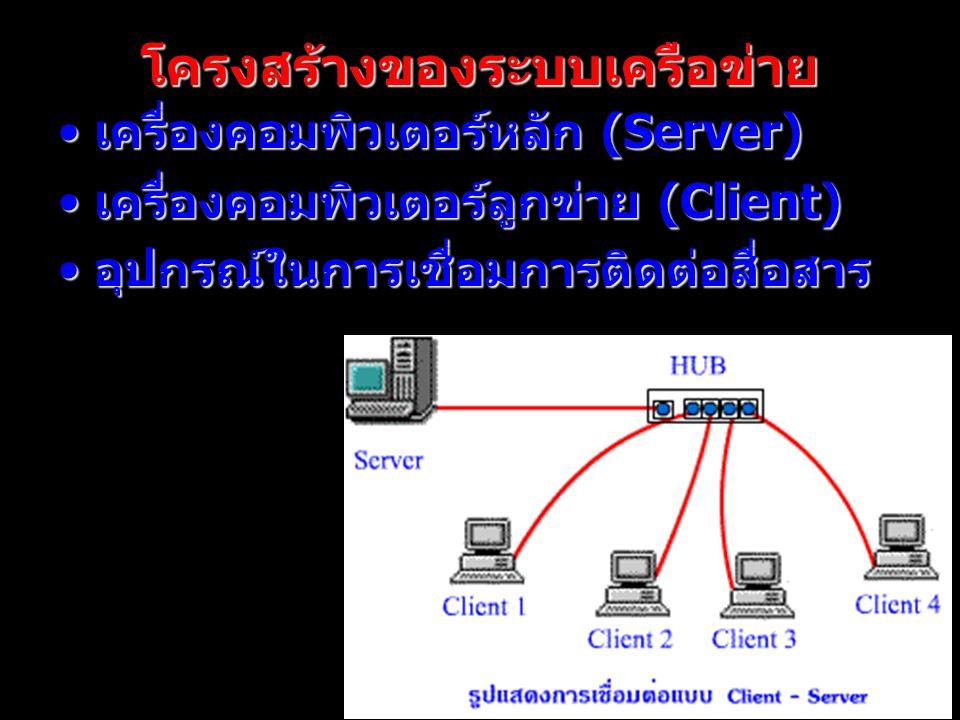 page 7 โครงสร้างของระบบเครือข่าย เครื่องคอมพิวเตอร์หลัก (Server) เครื่องคอมพิวเตอร์หลัก (Server) เครื่องคอมพิวเตอร์ลูกข่าย (Client) เครื่องคอมพิวเตอร์