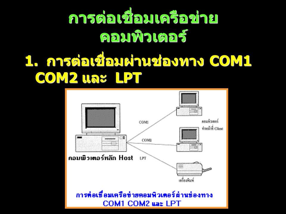 page 8 1. การต่อเชื่อมผ่านช่องทาง COM1 COM2 และ LPT การต่อเชื่อมเครือข่าย คอมพิวเตอร์
