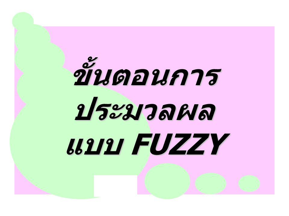 ขั้นตอนการประมวลผลแบบ FUZZY