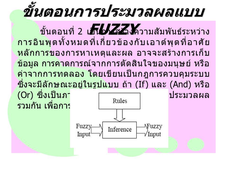 ขั้นตอนการประมวลผลแบบ FUZZY ขั้นตอนที่ 3 เป็นการหาฟัซซีเอาต์พุต โดยการนำ กฎการควบคุมที่สร้างขึ้น ในขั้นตอนที่ 2 มาประมวลผล กับฟัซซีอินพุต โดยใช้วิธีการทางคณิตศาสตร์ เพื่อนำ ค่าที่ได้ประมวลผล