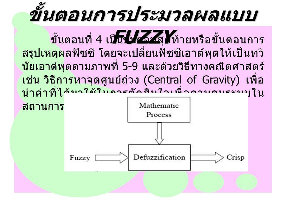 ขั้นตอนการประมวลผลแบบ FUZZY ขั้นตอนที่ 4 เป็นขั้นตอนสุดท้ายหรือขั้นตอนการ สรุปเหตุผลฟัซซี โดยจะเปลี่ยนฟัซซีเอาต์พุตให้เป็นทวิ นัยเอาต์พุตตามภาพที่ 5-9