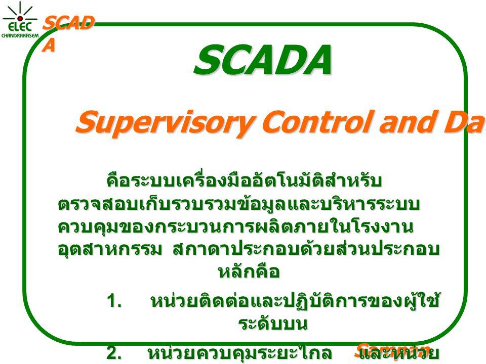 Sampan langpamun SCAD A SCADA ระบบที่สามารถเอาสัญญาณ จากตัววัด ที่อยู่ในรูปของไฟฟ้า หรือ พลังงานอื่นๆ มาแปลงอยู่ในรูปของ ข้อมูลที่เป็นตัวเลข เพื่อใช้ทำ ประโยชน์ต่างๆให้กับผู้ปฏิบัติงานใน ระยะไกล เป็นการรวมขบวนการ 2 ขบวนการเข้าด้วยกัน คือ 1.