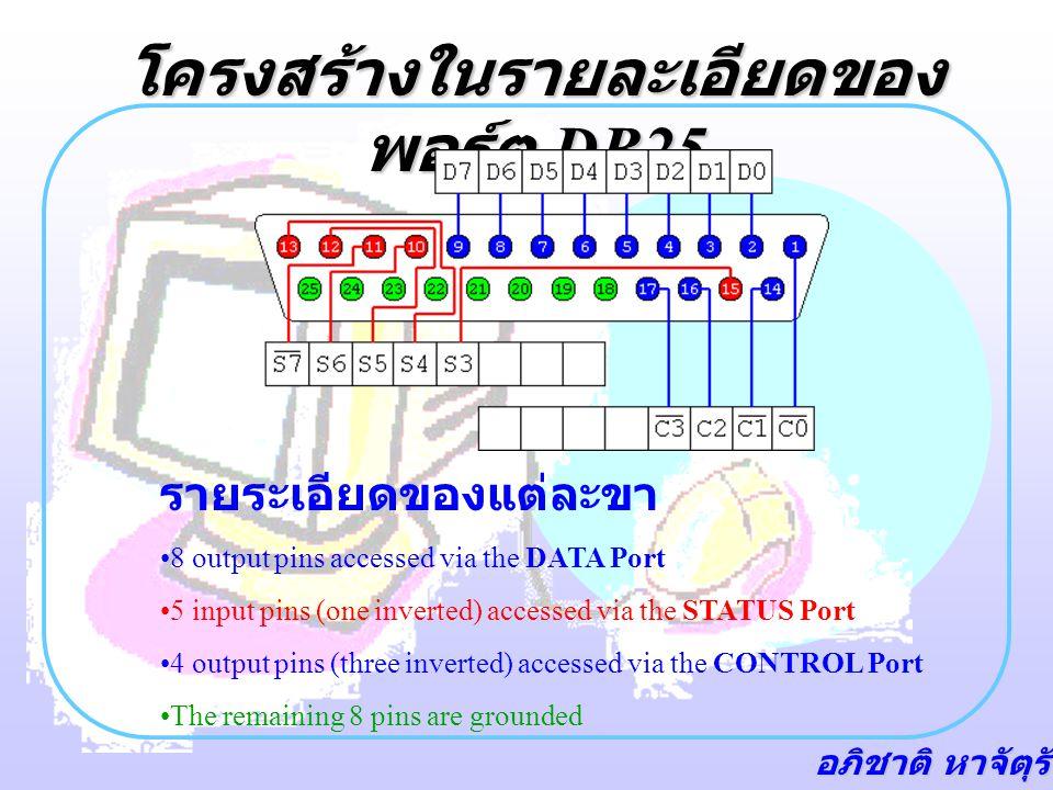 อภิชาติ หาจัตุรัส โครงสร้างในรายละเอียดของ พอร์ต DB25 รายระเอียดของแต่ละขา 8 output pins accessed via the DATA Port 5 input pins (one inverted) accessed via the STATUS Port 4 output pins (three inverted) accessed via the CONTROL Port The remaining 8 pins are grounded