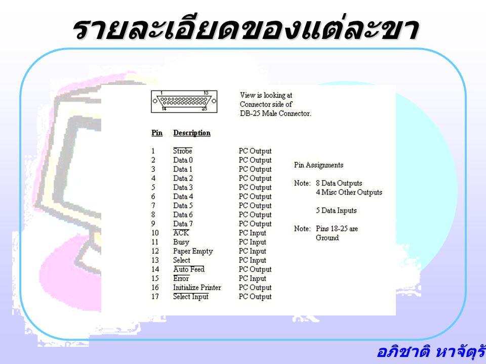 เบอร์พอร์ตที่ใช้ในการ ติดต่อ Printer Data Port Status Control LPT1 0x03bc 0x03bd 0x03be LPT2 0x0378 0x0379 0x037a LPT3 0x0278 0x0279 0x027a