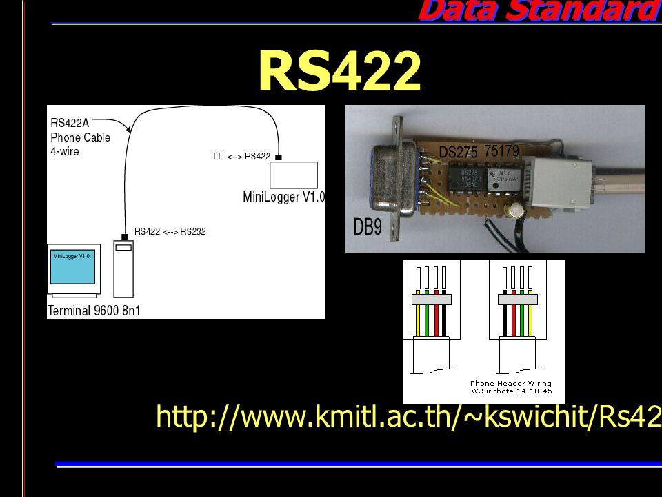 Data Standard RS422 http://www.kmitl.ac.th/~kswichit/Rs422/Rs422.html