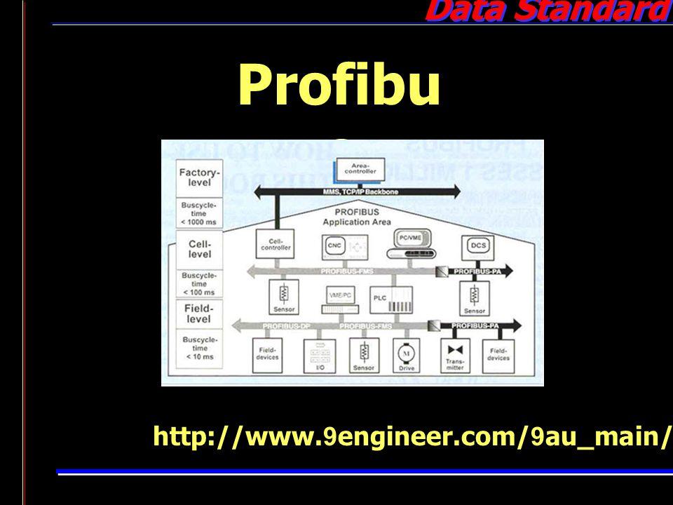 Data Standard Profibu s http://www.9engineer.com/9au_main/PLC/9Profibus.htm