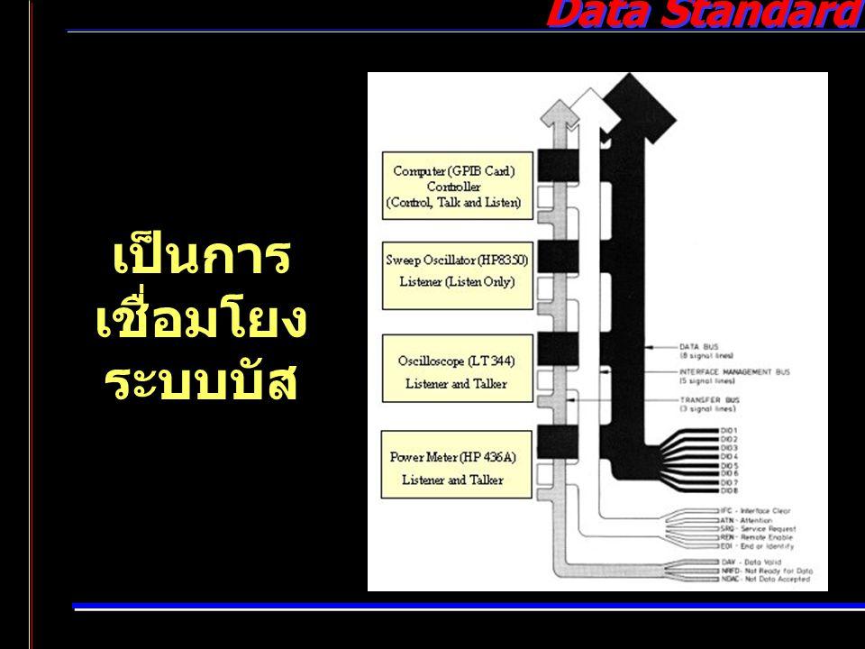 Data Standard เป็นการ เชื่อมโยง ระบบบัส