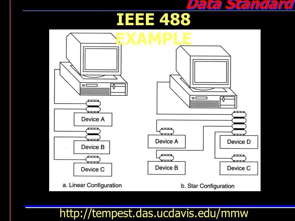 Data Standard HPIB BUS บริษัทฮิวเล็ตต์ แพคการ์ด ได้พัฒนา Hewlett-Packard Interface Bus (HPIB) เพื่อเชื่อมโยง อุปกรณ์ต่างๆ เป็นบัสแบบ ISA Bus ( industry standard architecture) คอมพิวเตอร์ ดิจิตอลโวลต์มิเตอร์ เครื่องกำเนิดสัญญาณ เครื่องมือวัดอื่นๆเข้าด้วยกัน มาตรฐานนี้