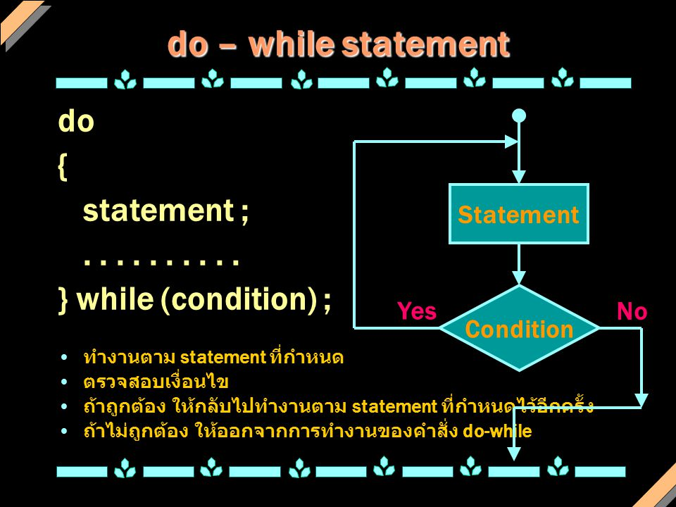 do – while statement do { statement ;.....