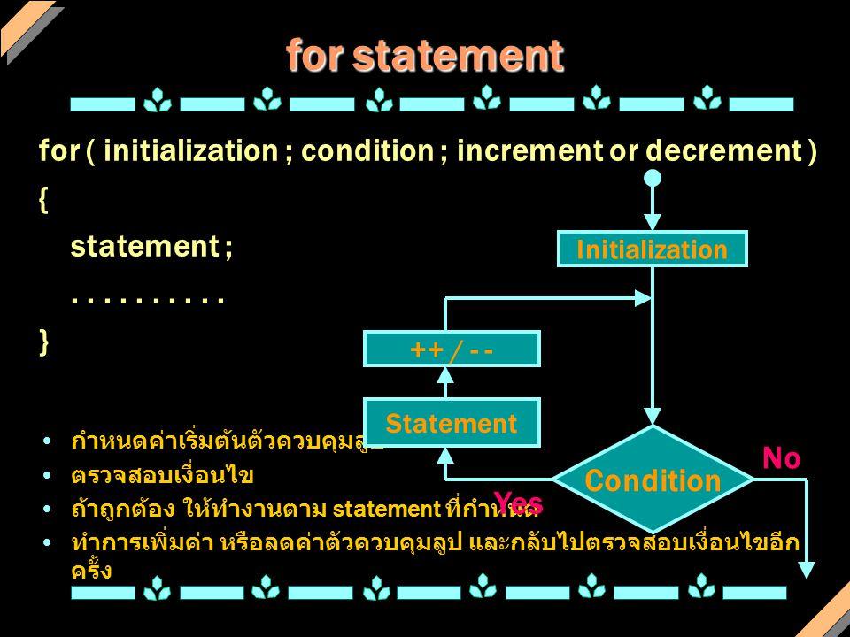 for statement for ( initialization ; condition ; increment or decrement ) { statement ;..... } กำหนดค่าเริ่มต้นตัวควบคุมลูป ตรวจสอบเงื่อนไข ถ้าถูกต้อง