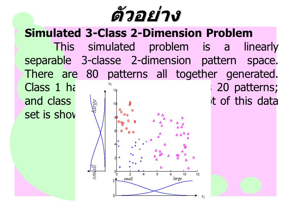 Simulated 3-Class 2-Dimension Problem This simulated problem is a linearly separable 3-classe 2-dimension pattern space.