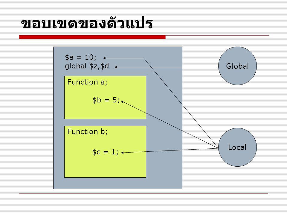 Operator  คือสัญลักษณ์ที่จะสั่งให้ PHP ดำเนินการกับตัวเลขหรือข้อความ  ตัวดำเนินการบางตัวจะดำเนินการกับตัวที่ถูกกระทำ(operand)เพียงตัวเดียว แต่บางตัวต้องมีตัวถูกกระทำสองตัว