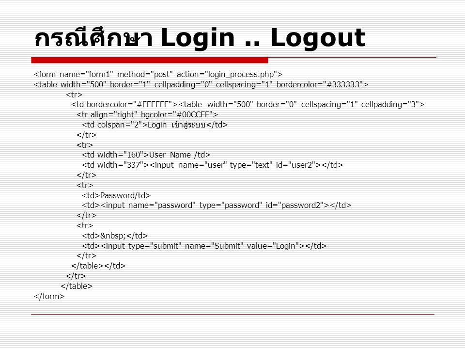 กรณีศึกษา Login.. Logout Login เข้าสู่ระบบ User Name /td> Password/td>