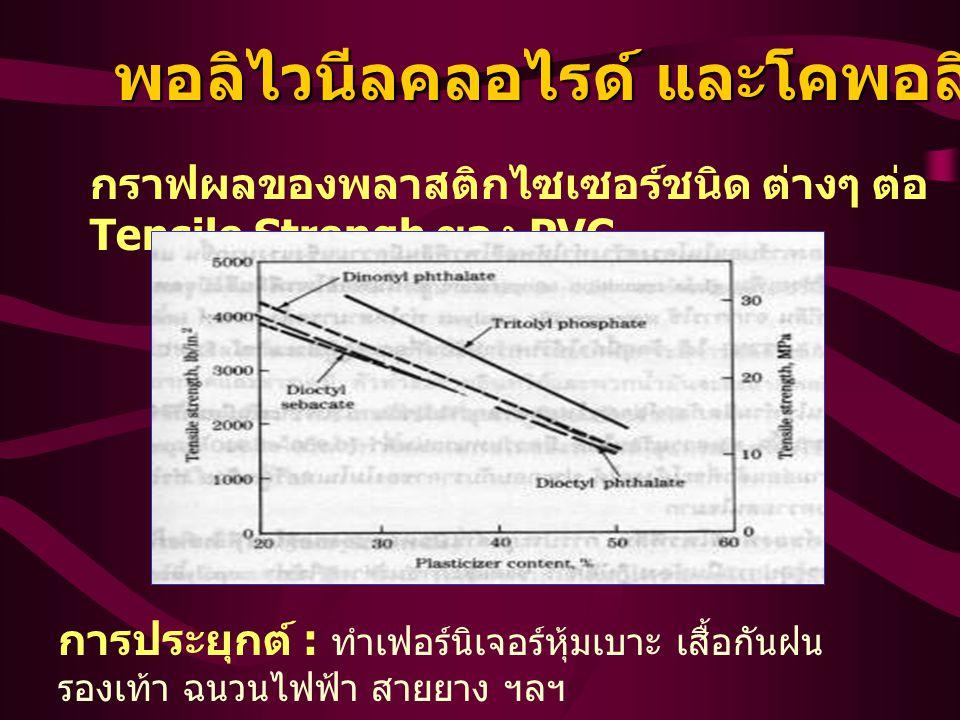 พอลิไวนีลคลอไรด์ และโคพอลิเมอร์ ( PVC ) กราฟผลของพลาสติกไซเซอร์ชนิด ต่างๆ ต่อ Tensile Strengh ของ PVC การประยุกต์ : ทำเฟอร์นิเจอร์หุ้มเบาะ เสื้อกันฝน รองเท้า ฉนวนไฟฟ้า สายยาง ฯลฯ