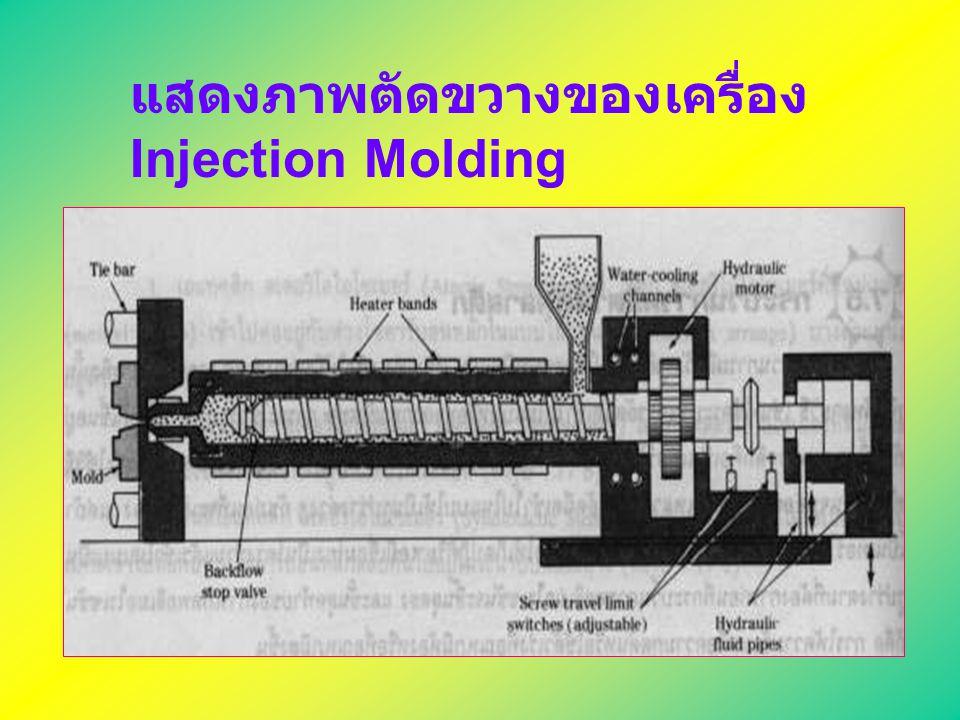 กระบวนการผลิตวัสดุเทอร์ โมพลาสติก กระบวนการผลิตวัสดุเทอร์ โมพลาสติก 1.