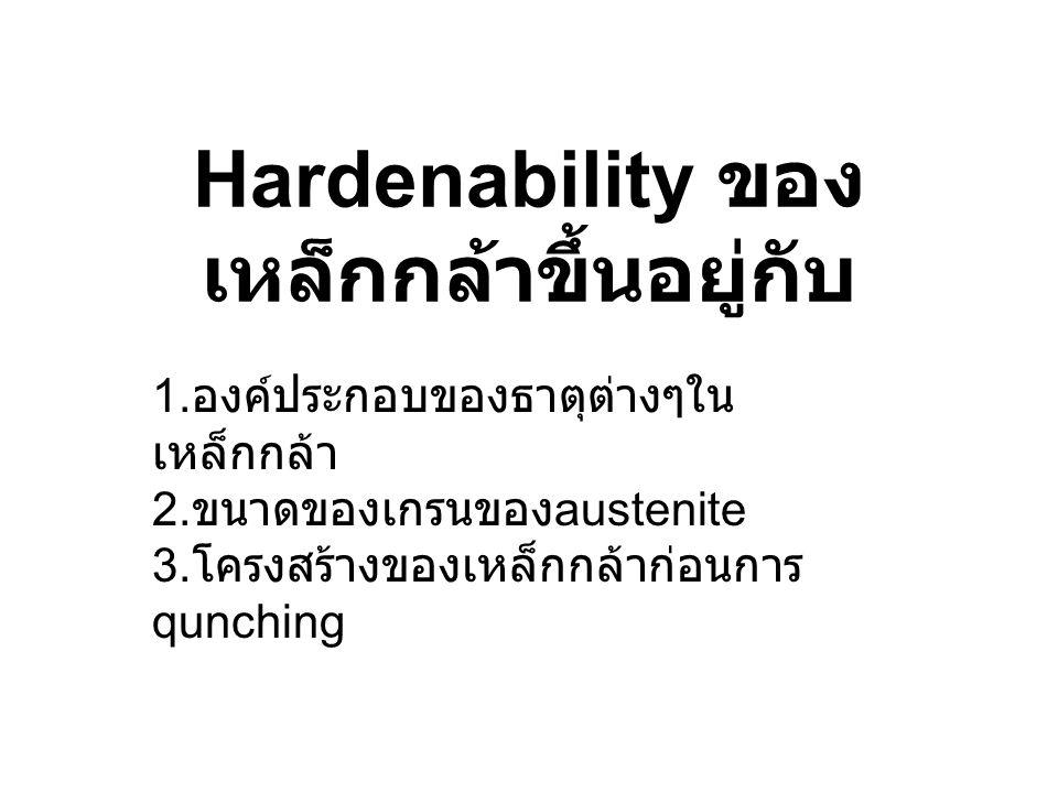 Hardenability ของ เหล็กกล้าขึ้นอยู่กับ 1. องค์ประกอบของธาตุต่างๆใน เหล็กกล้า 2. ขนาดของเกรนของ austenite 3. โครงสร้างของเหล็กกล้าก่อนการ qunching