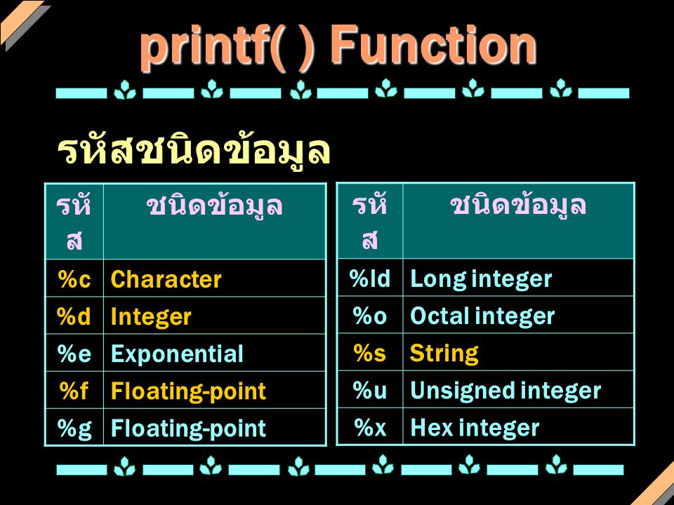 printf( ) Function รหัสชนิดข้อมูล รหั ส ชนิดข้อมูล %cCharacter %dInteger %eExponential %fFloating-point %gFloating-point รหั ส ชนิดข้อมูล %ldLong inte