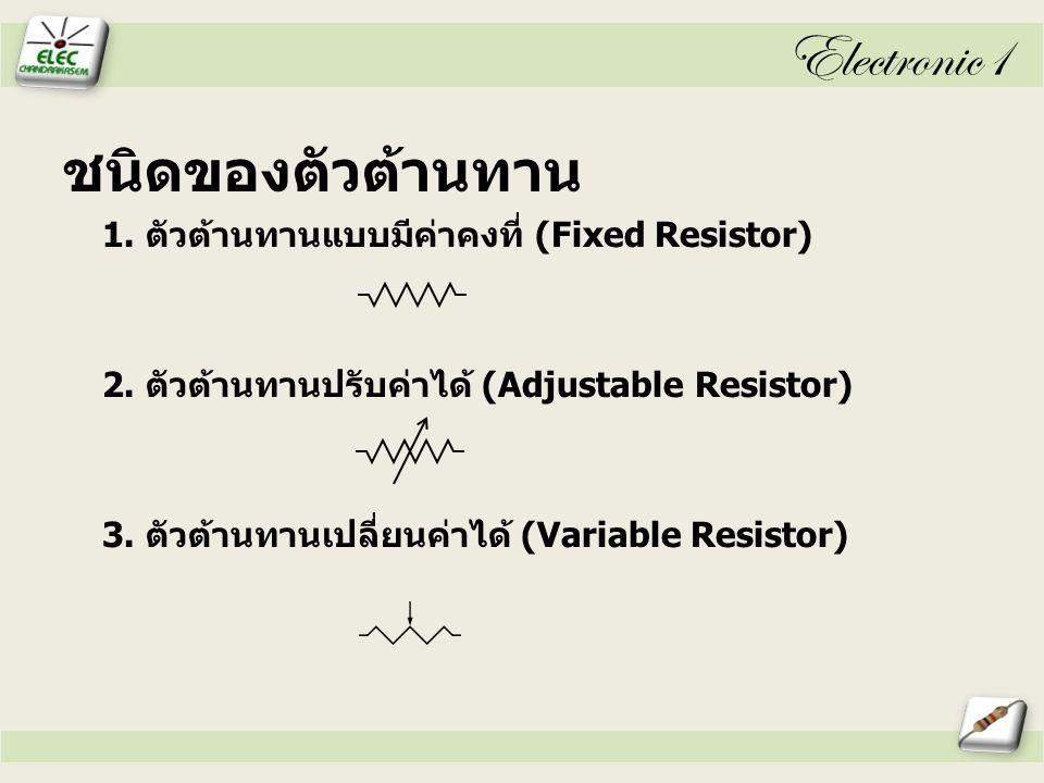 Electronic1 ชนิดของตัวต้านทาน 1.ตัวต้านทานแบบมีค่าคงที่ (Fixed Resistor) 2.