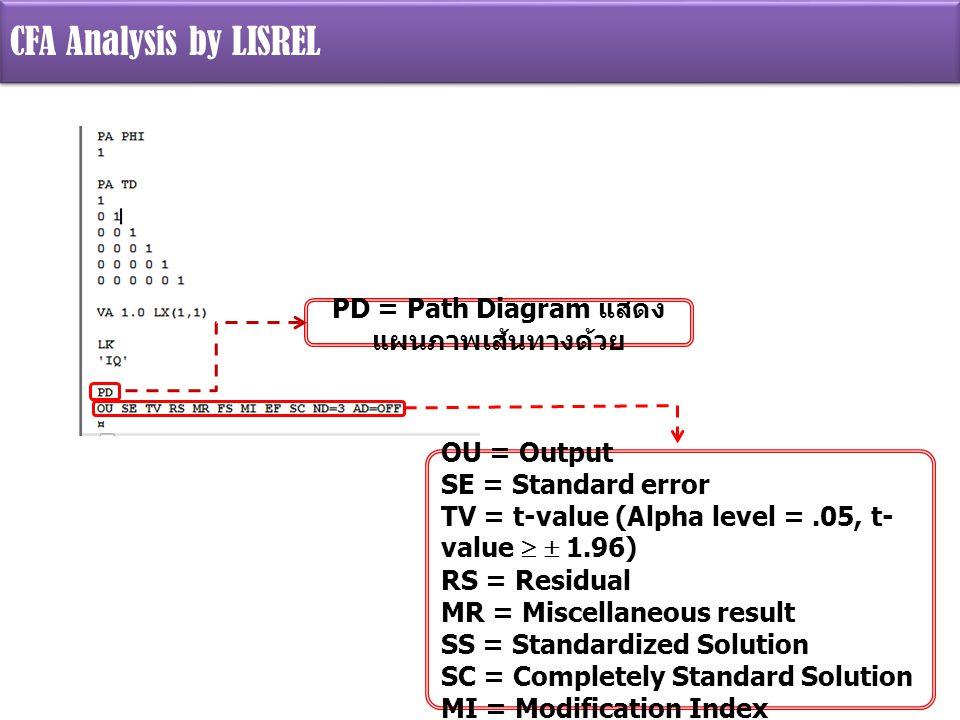 CFA Analysis by LISREL PD = Path Diagram แสดง แผนภาพเส้นทางด้วย OU = Output SE = Standard error TV = t-value (Alpha level =.05, t- value   1.96) RS