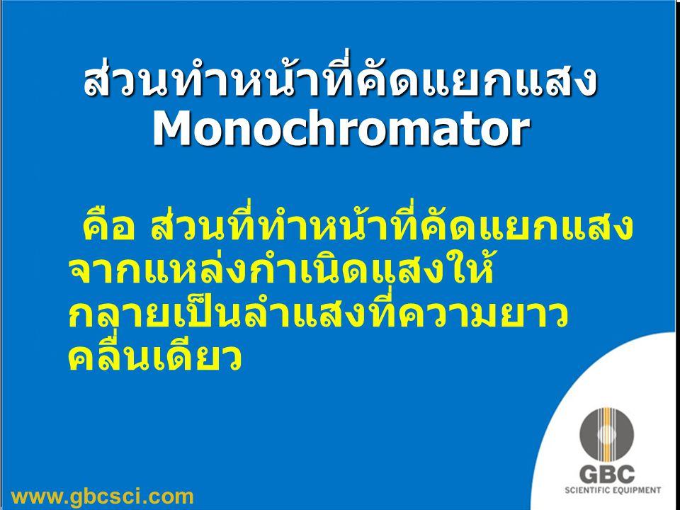 www.gbcsci.com ส่วนทำหน้าที่คัดแยกแสง Monochromator คือ ส่วนที่ทำหน้าที่คัดแยกแสง จากแหล่งกำเนิดแสงให้ กลายเป็นลำแสงที่ความยาว คลื่นเดียว